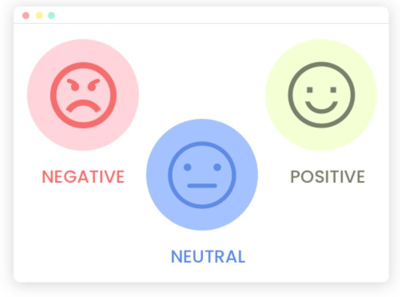 Machine Learning-powered sentiment analysis for review monitoring for local seo blog