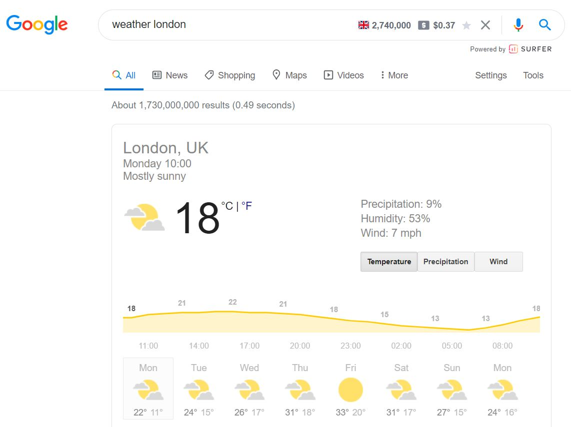 London Weather August