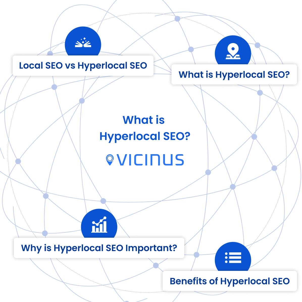 hyperlocal marketing vicinus