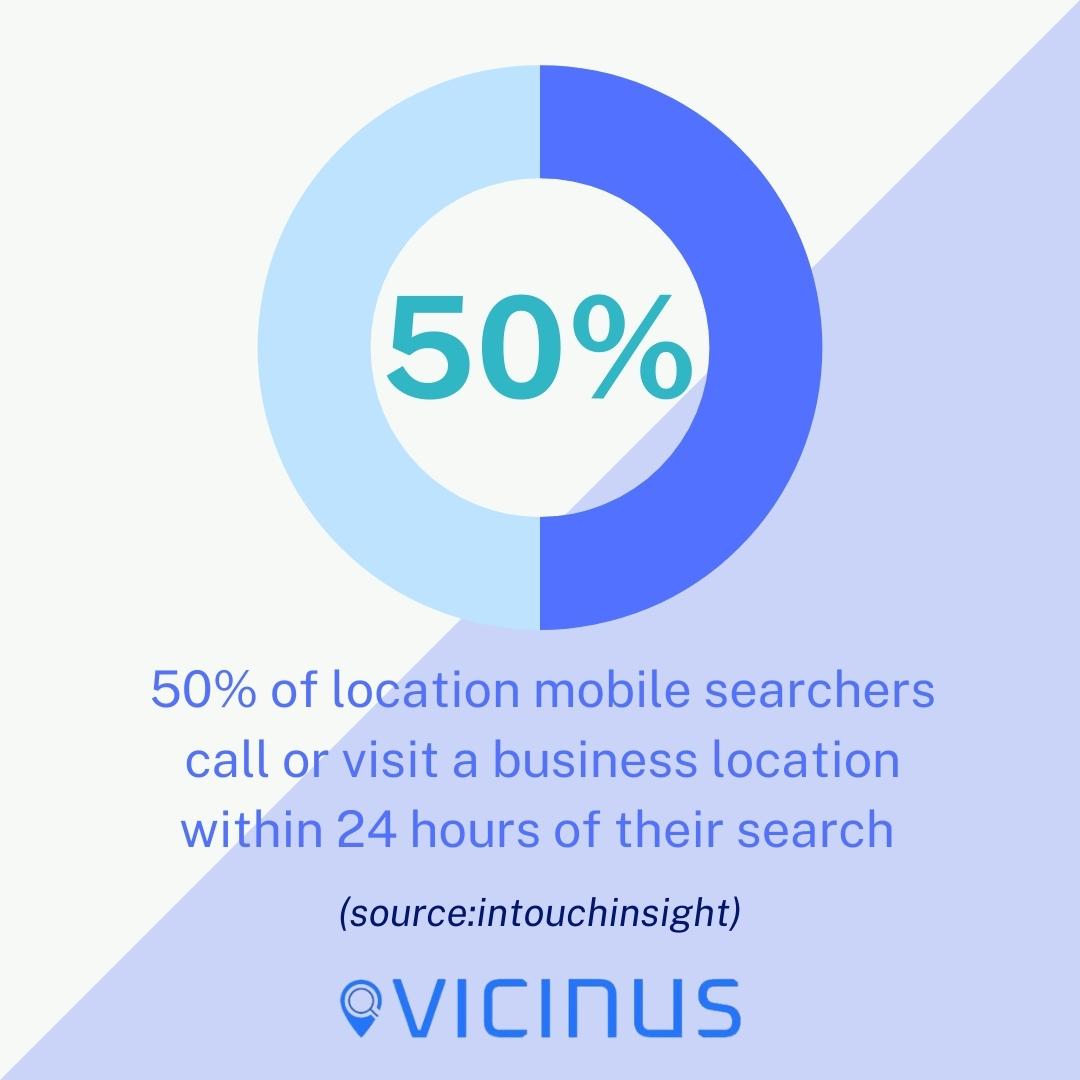 near me searches hyperlocal search local search vicinus.ai
